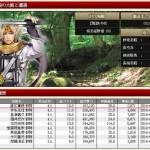 戦国IXA攻略ブログ秘境大殿3