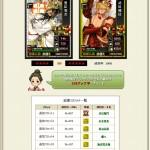 戦国IXA攻略ブログ豊臣秀吉さんランクアップ2