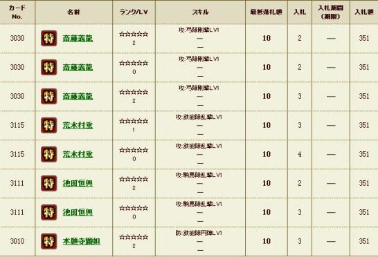 戦国IXA攻略ブログ20140501入札