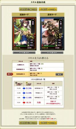 戦国IXA攻略ブログ稲姫合成13